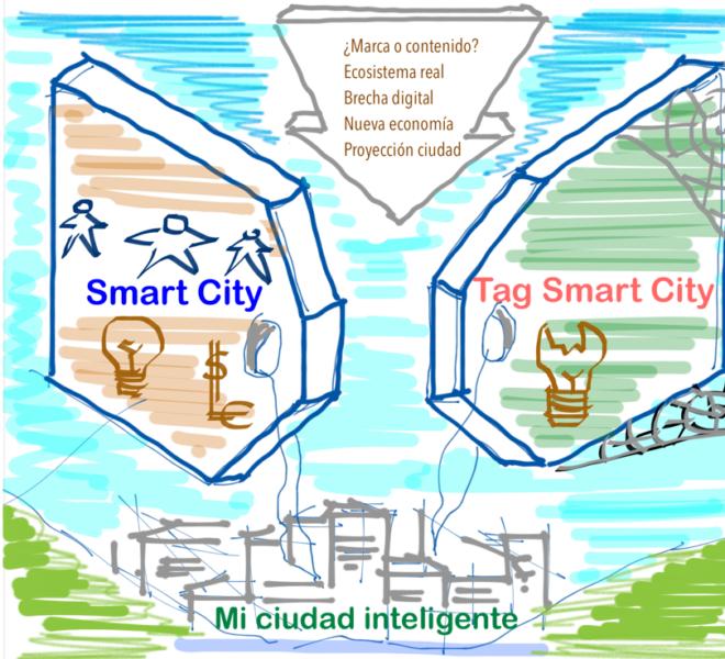 Smart Cities @fmorcillo P14
