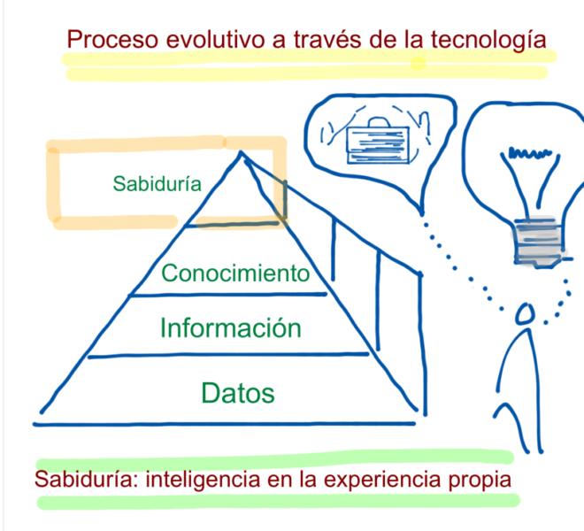 Smart Cities @fmorcillo P9